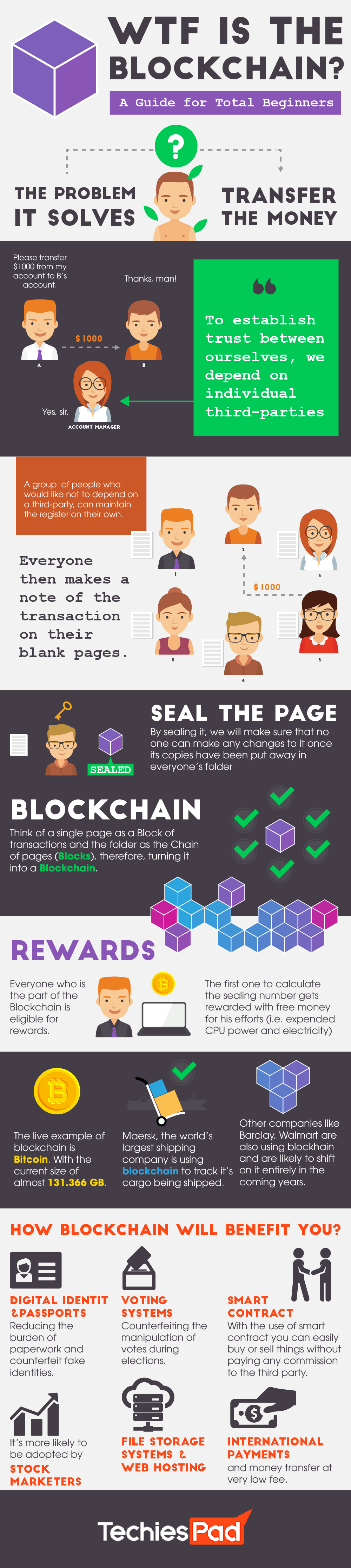 An Ultimate Beginner's Guide to BlockChain